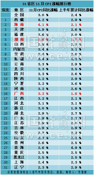 人口最多的省份_2011人口省份排行榜