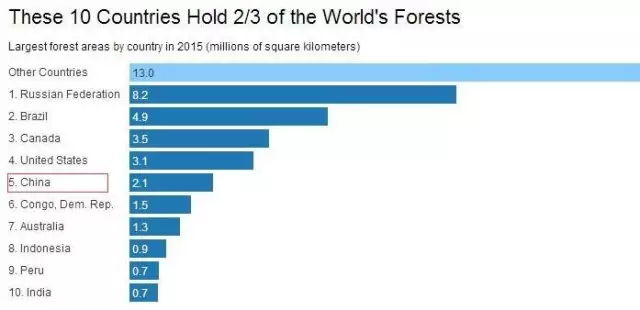 一次性筷子段子反轉 現在輪到日本砍樹給中國了